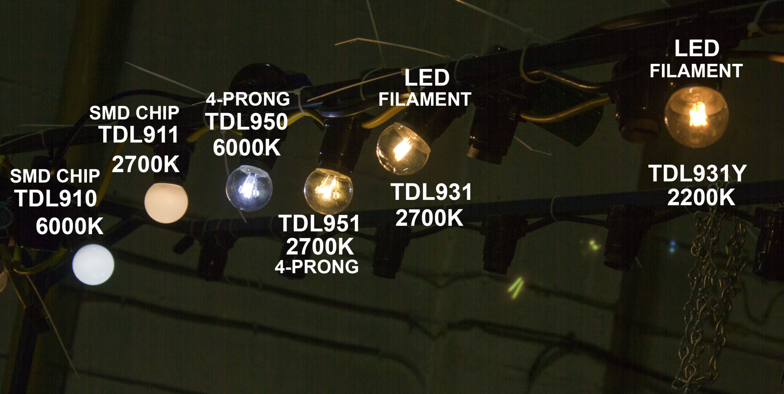 LED Lamp comparison